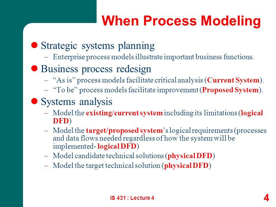 limitation of system analysis