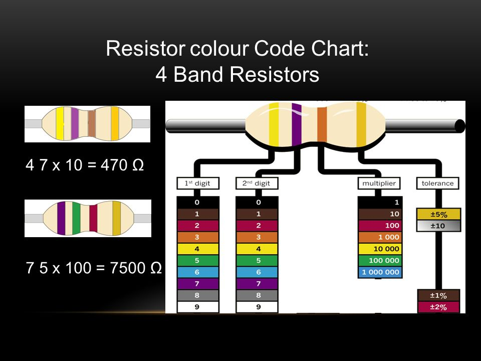 Introducing Components Resistor Basics Electronics Part 2 Of 4