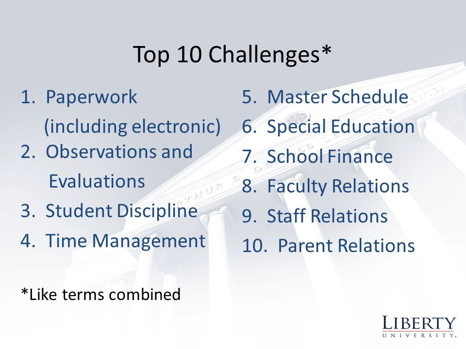 The Top 10 Challenges Of Special >> Challenges For Novice Principals Facing 21 St Century Issues In