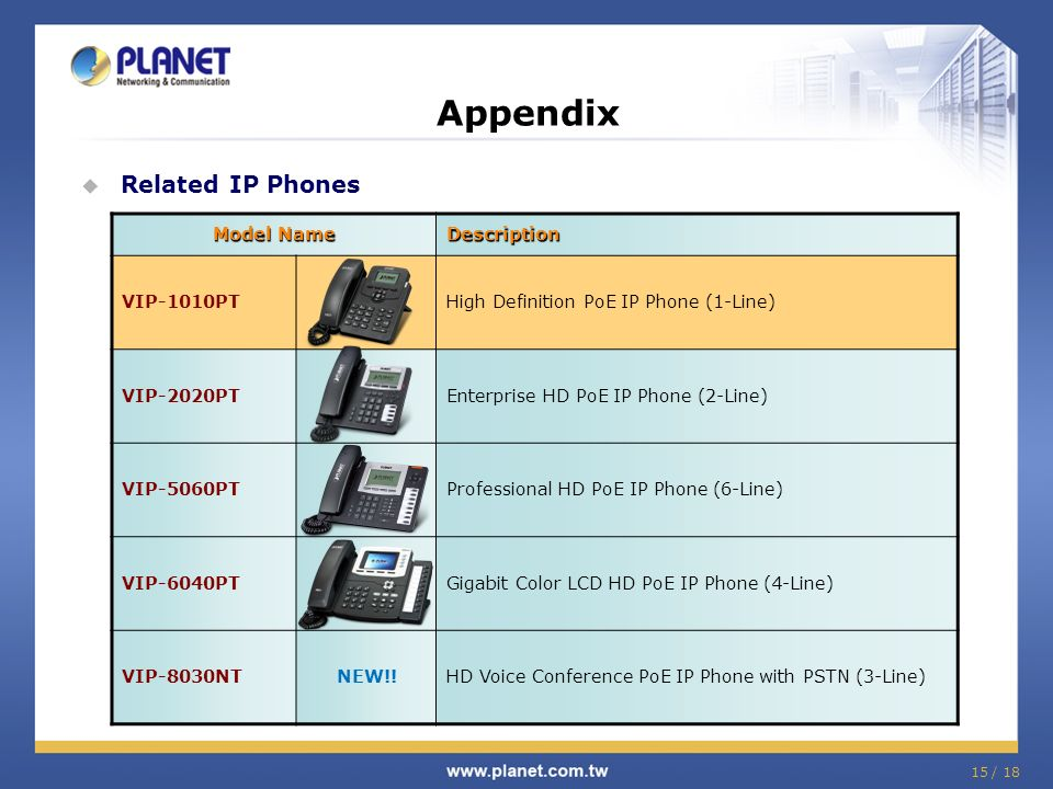 vip 1010pt high definition poe ip phone copyright planet