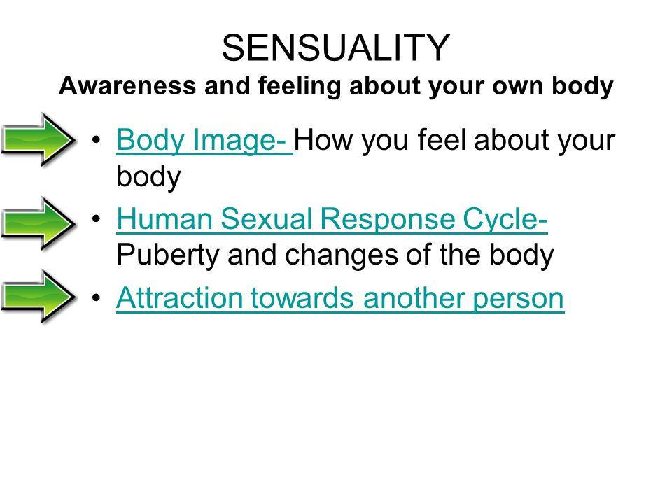 sexuality lesson Human