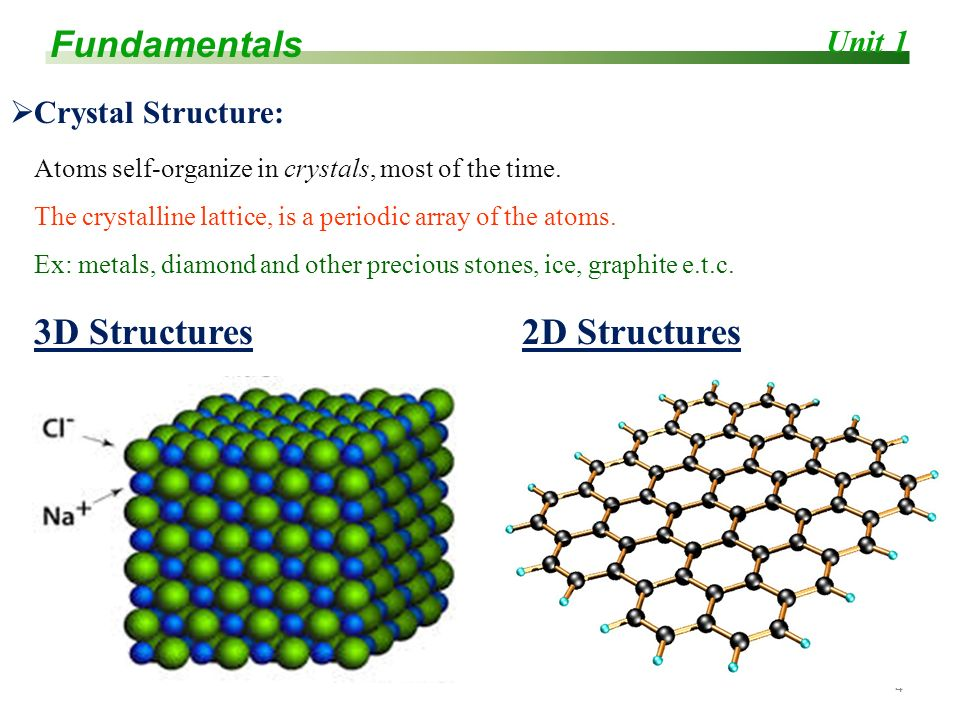 unit 1 fundamentals 4 crystal structure atoms self organize in crystals most