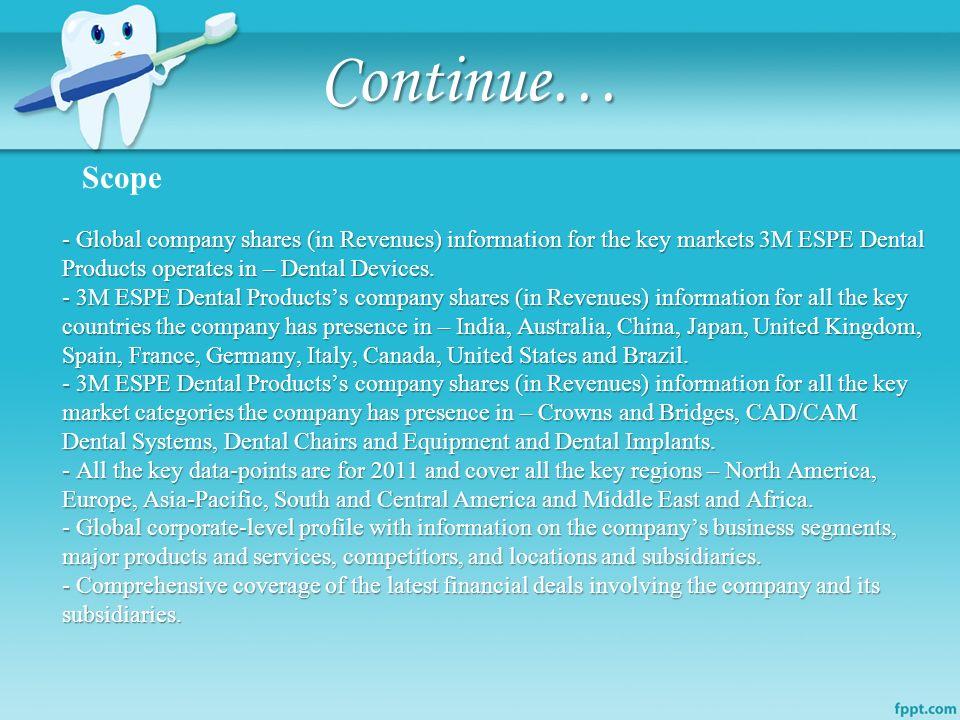 3M ESPE Dental Products Market Share Analysis 3M ESPE Dental