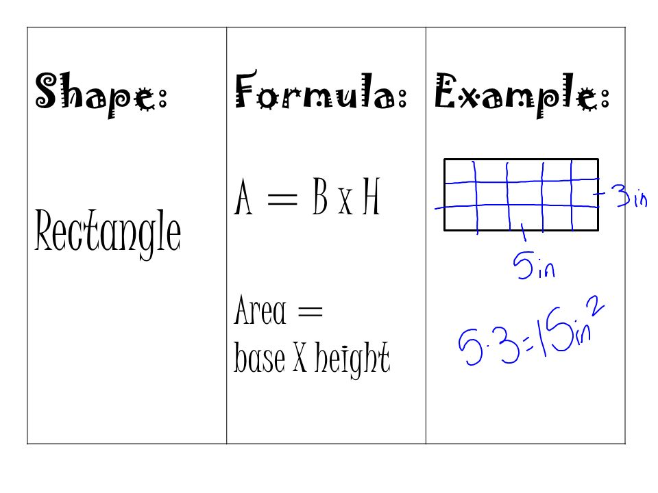 2 Shape Rectangle Formula A B X H Area Base Height Example