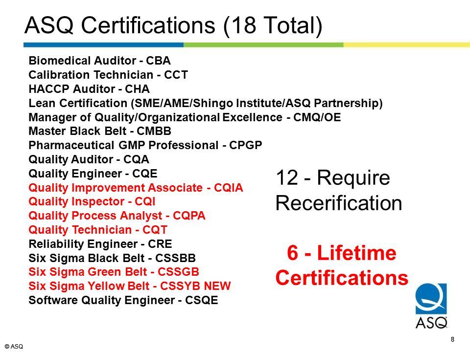 ASQ 1 1 June 2016 Monthly Meeting Recertification Granite State ...
