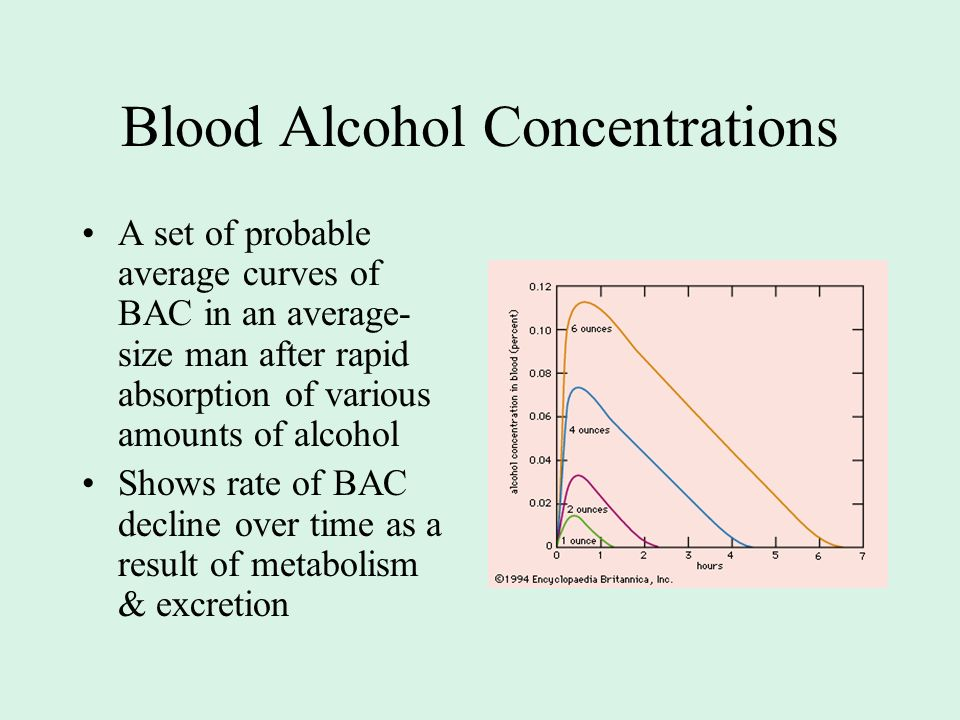 an introduction to the legal limit of blood alcohol concentration bac The mm limits closing statement  introduction to the blood alcohol content  the following tables allow you to estimate the blood alcohol concentration (bac).