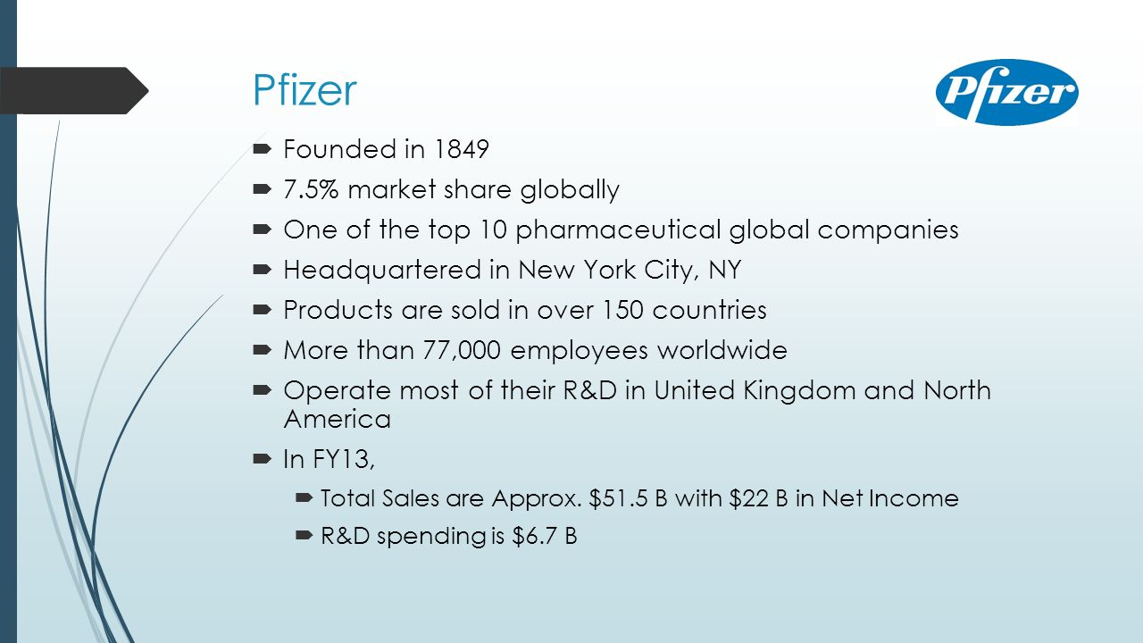 pfizer case analysis