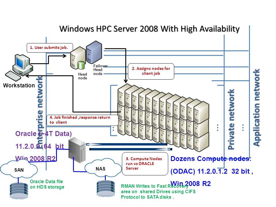מימוש מערכות מסדי נתונים (236510) Oracle 12c Database Performance