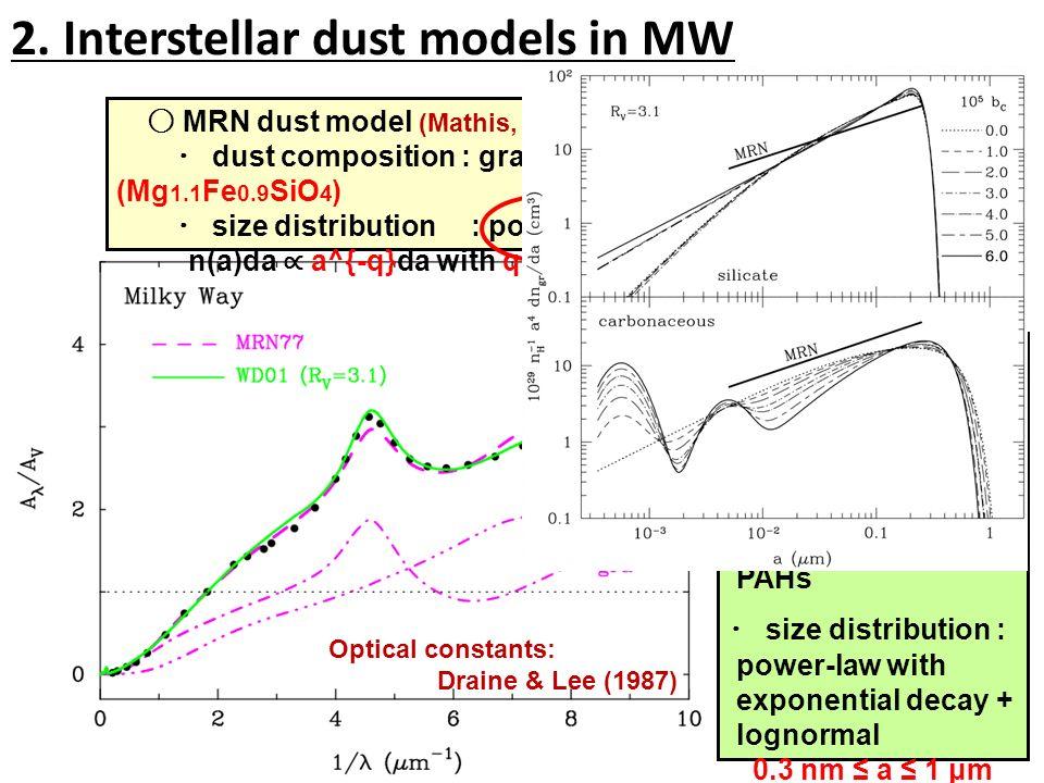 減光曲線から探る星間ダストの 多様性 ( Variation of