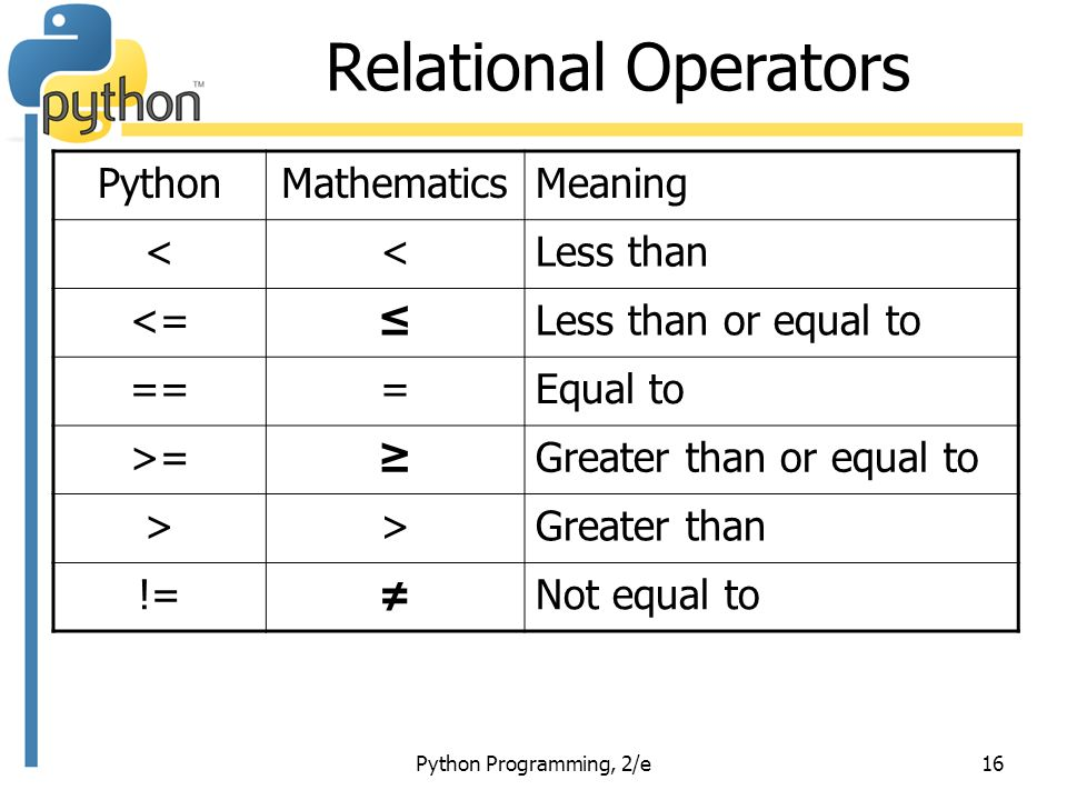 Python Programming Module 4 Sensors And Loops Python Programming 2