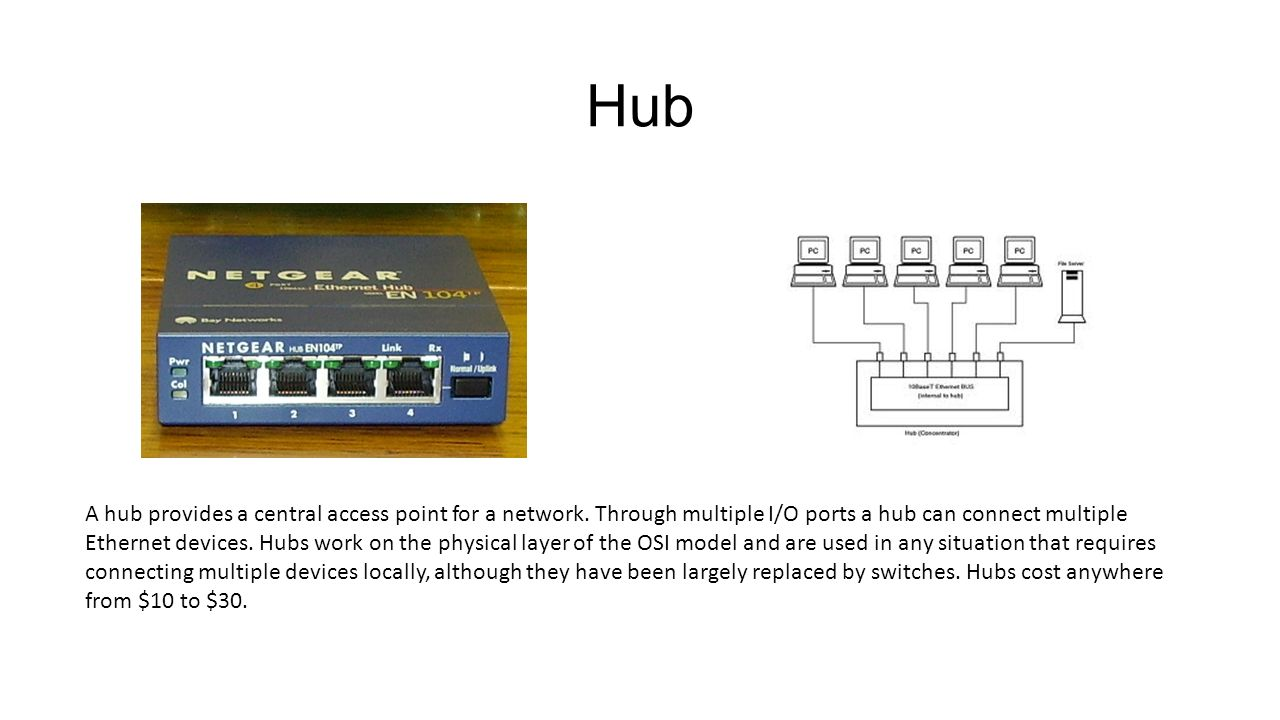 Hubs - what is it Device Hubs