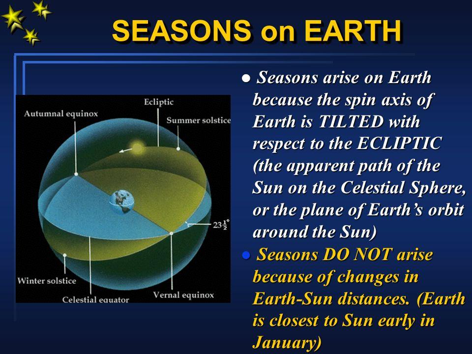 Seasonsseasons chapter 3 seasons on earth earths orbit is 6 seasons ccuart Images