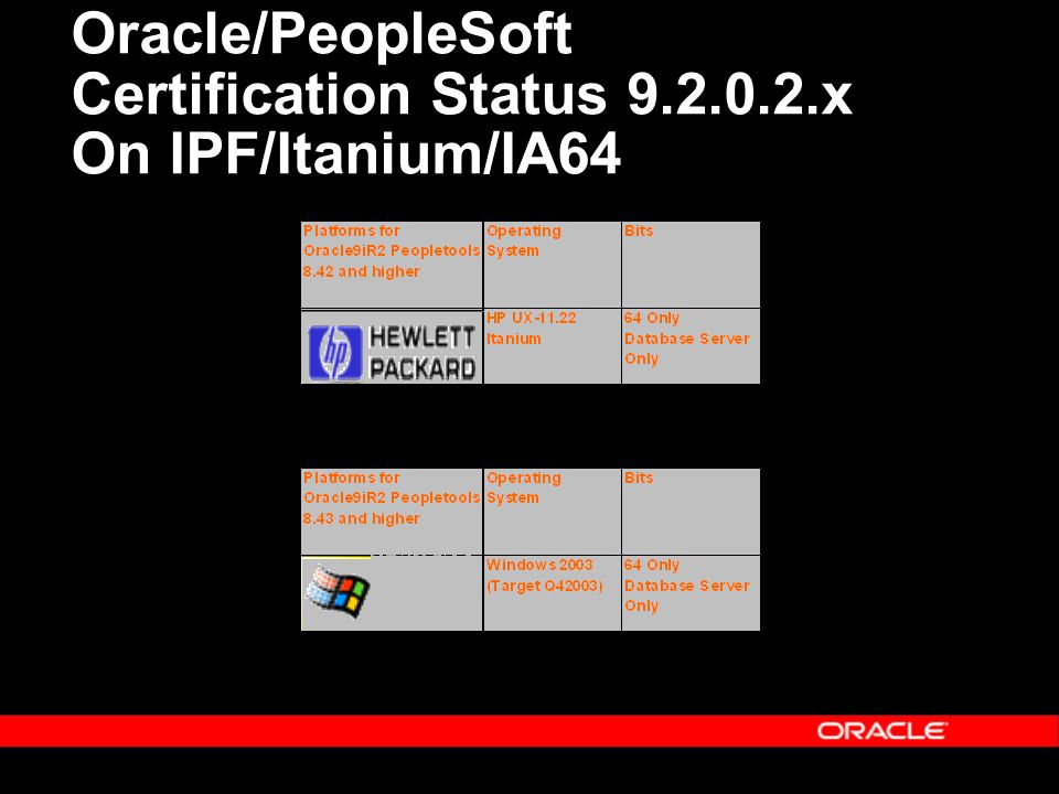 Andrew Holdsworth Director Real World And Isv Performance Oracle