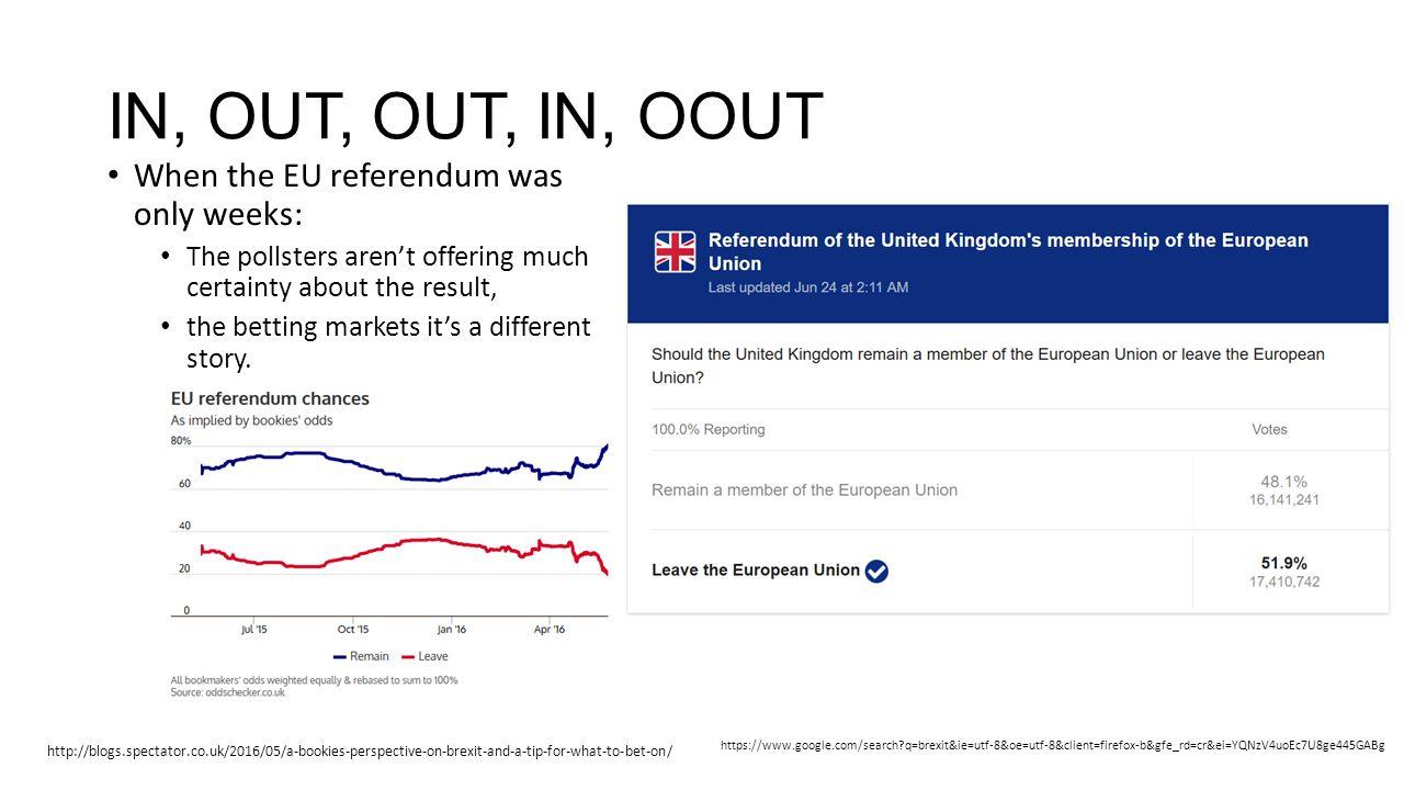 latvia eu referendum betting