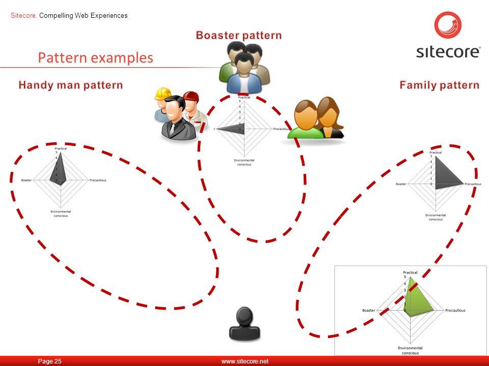 sitecore compelling web experiences page 1www sitecore net customer