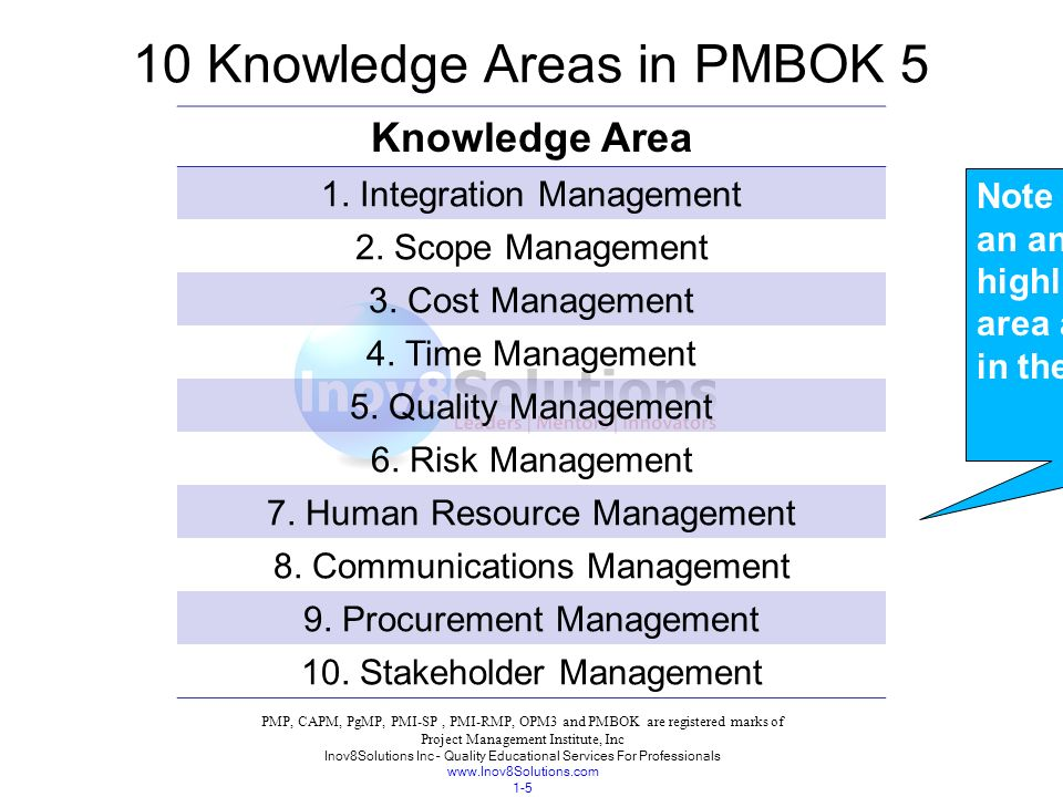 Project Management Body Of Knowledge Changes To Pmbok From Version