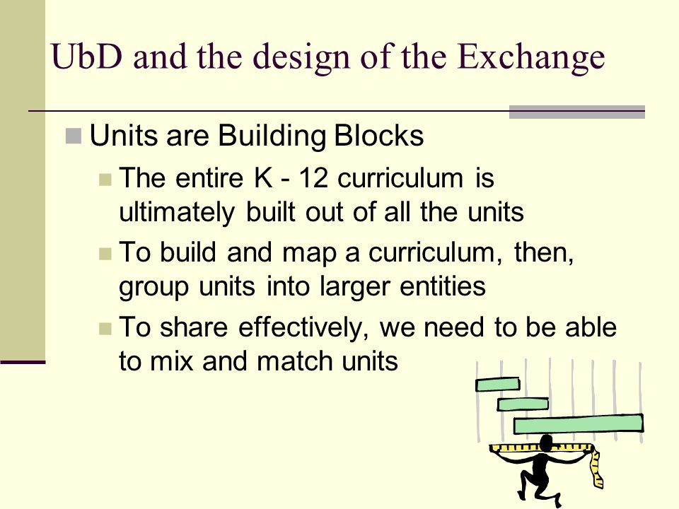 Understanding by design units in relation to program the big 2 ubd publicscrutiny Image collections