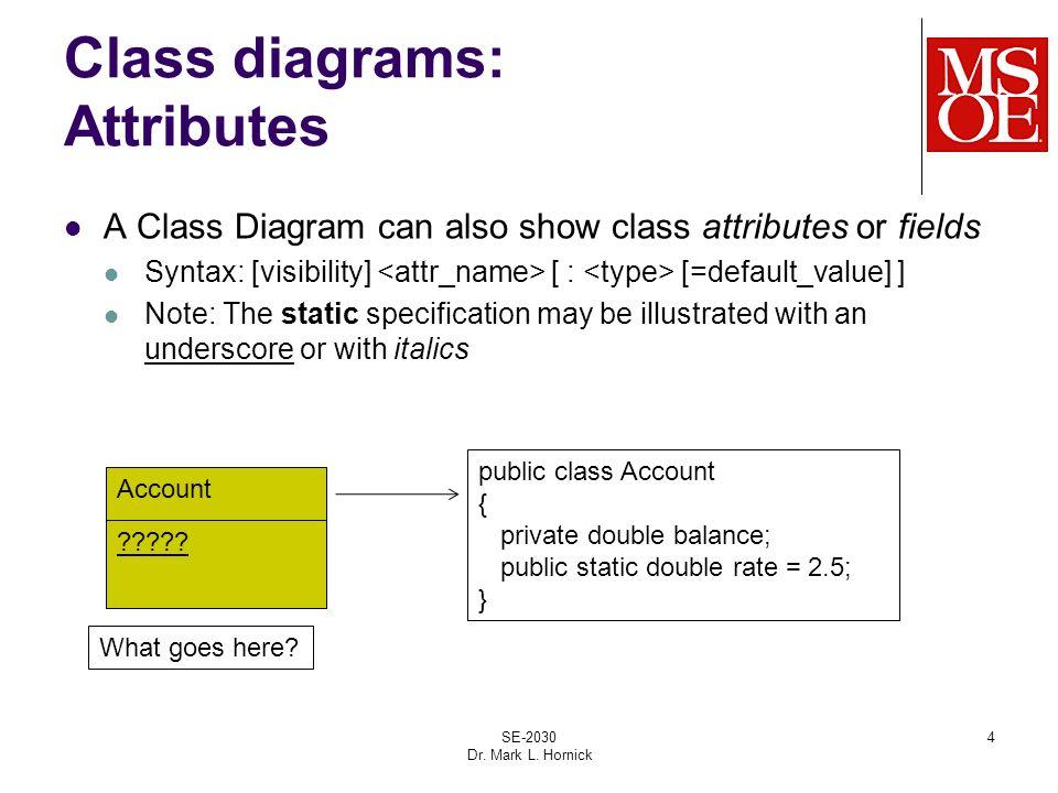 Uml review class diagrams se 2030 dr mark l hornick ppt download class diagrams attributes a class diagram can also show class attributes or fields syntax ccuart Choice Image