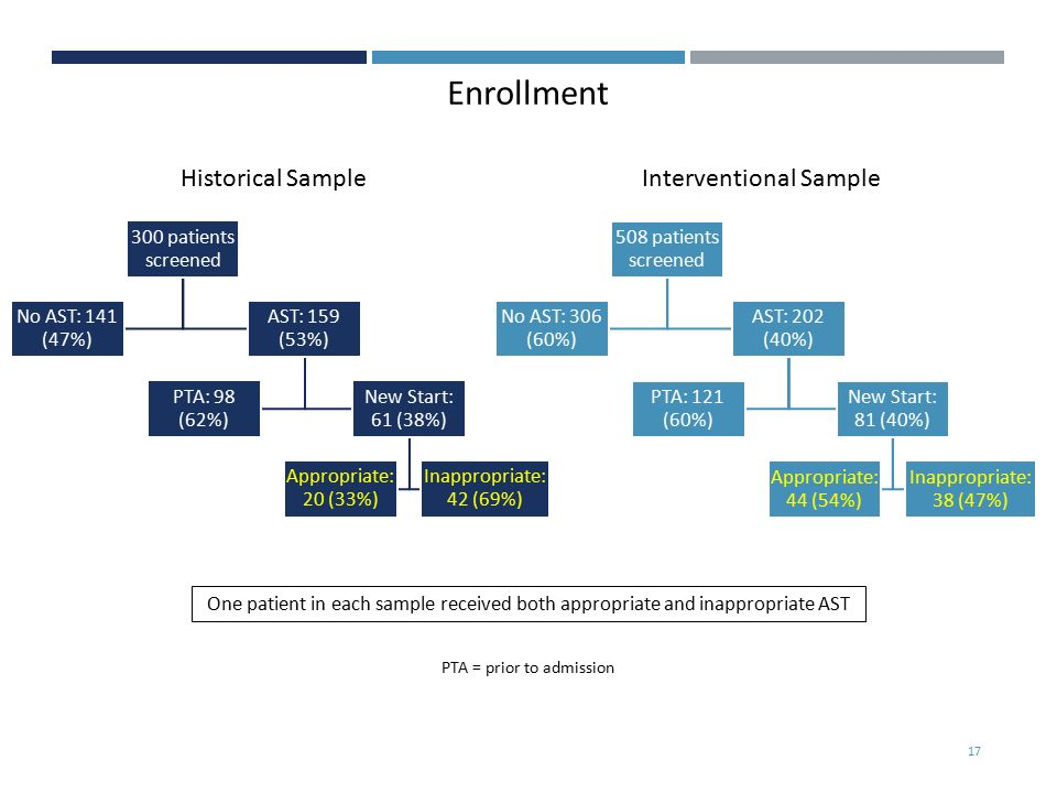 history of enrollment system Personal history check canada (global id services) about us.