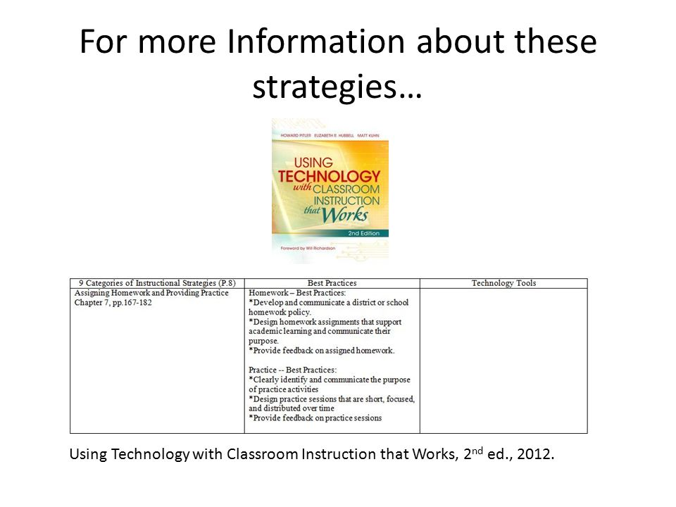 Using Technology With Classroom Instruction That Works Dr Jennifer