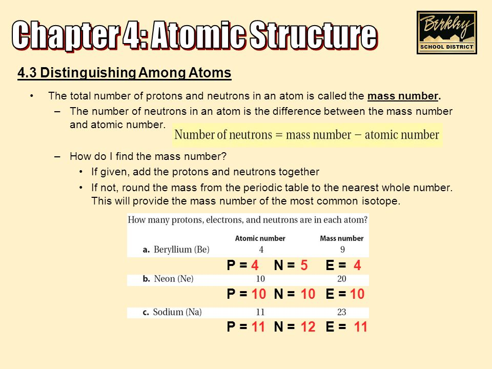 Total number of elements in periodic table choice image periodic protons determine the identity of an atom elements are different urtaz Choice Image