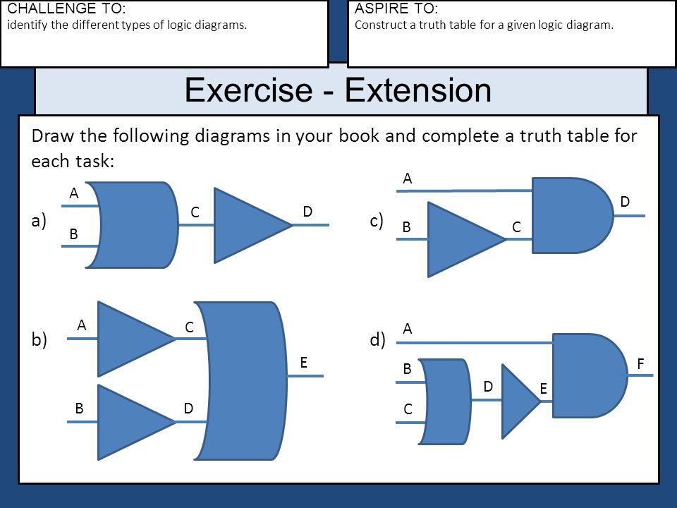Gcse Computing Topic 2 Lesson 5a Binary Logic Challenge To
