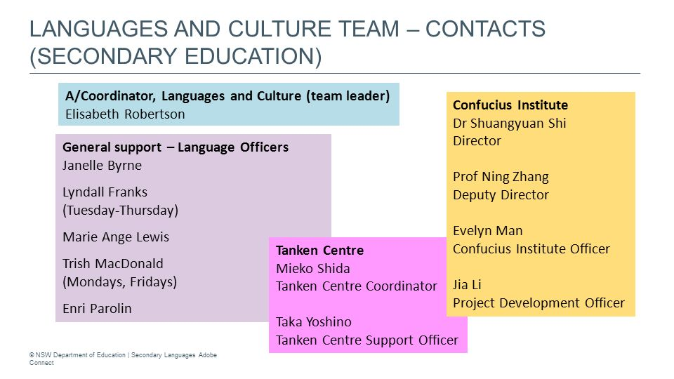 NSW Department of Education   Secondary Languages Adobe