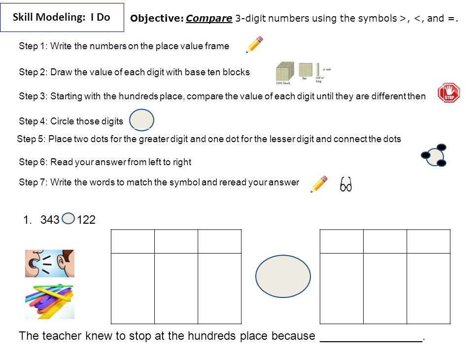 Objective Compare 3 Digit Numbers Using The Symbols Greater
