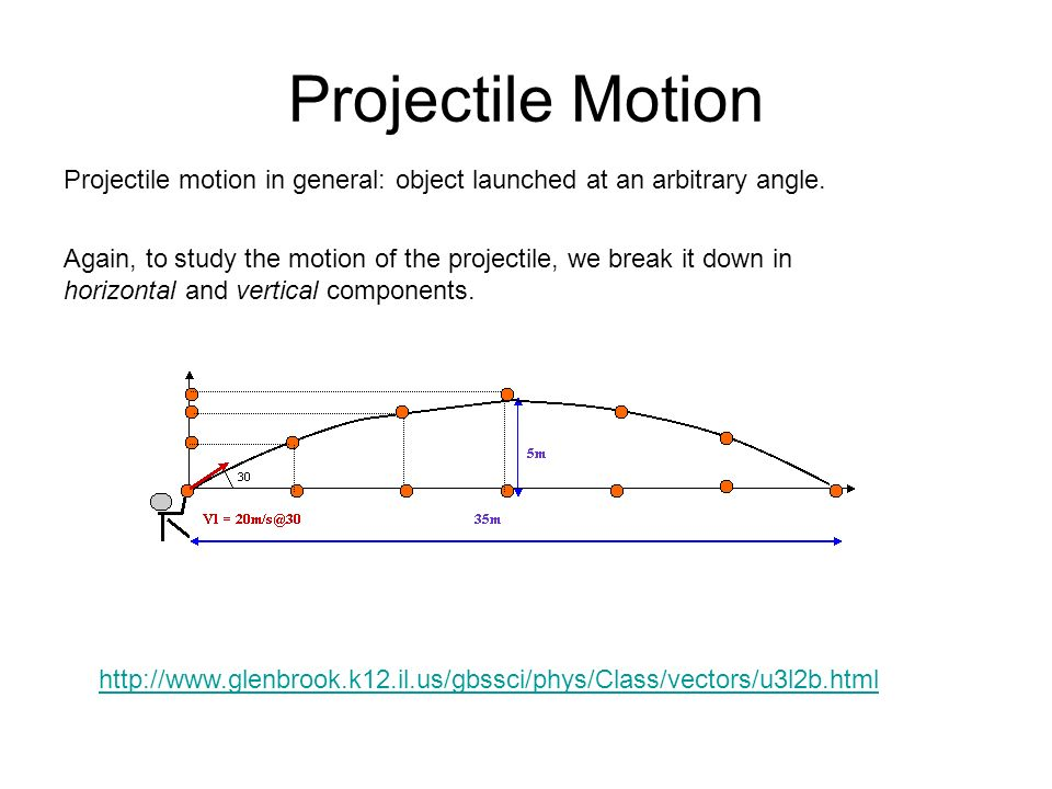 Vectors and projectile motion chapter 3 scalar a scalar quantity is velocity in horizontal projectile motion an object projected horizontally has an initial velocity in the horizontal ccuart Image collections