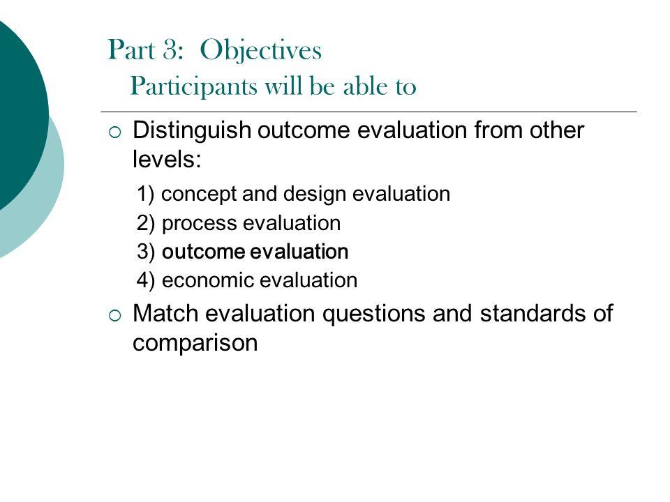 Comprehensive Evaluation Concept & Design Analysis Process