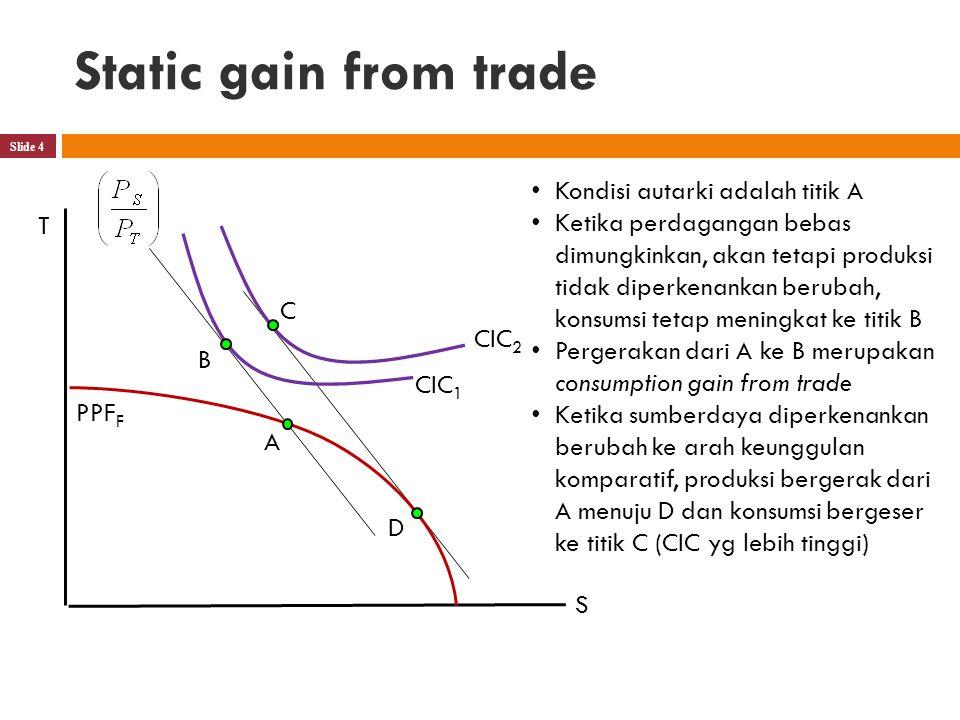 Ekonomi internasional pertemuan ke 11 perdagangan dan pertumbuhan 4 static ccuart Image collections