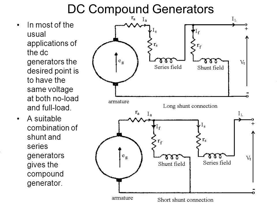 DC GENERATORS Introduction The outstanding advantages of dc machines on