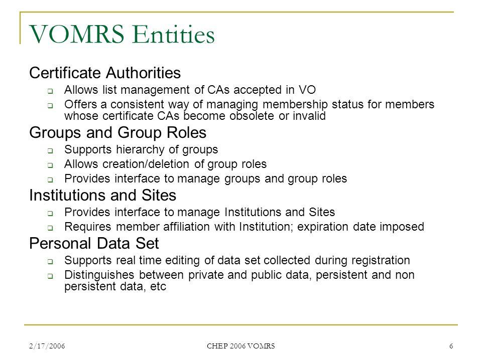 Virtual Organization Management Registration Service Vomrs T