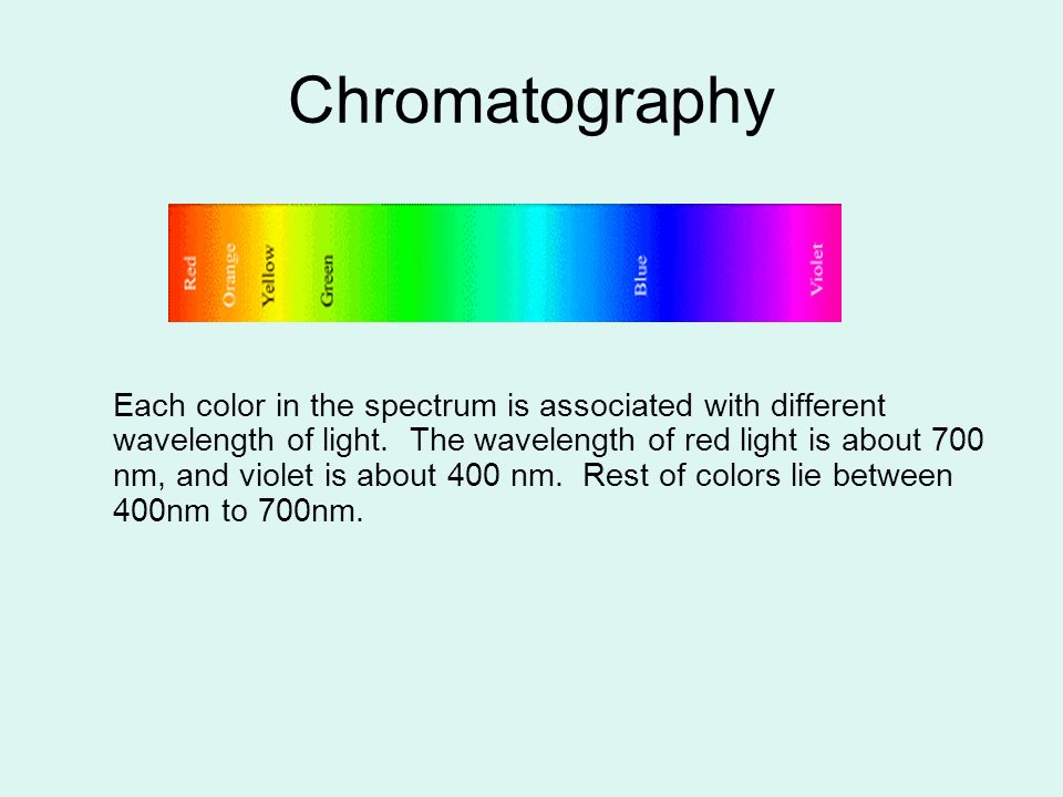 Chromatography Each Color In The Spectrum Is Associated With Different Wavelength Of Light
