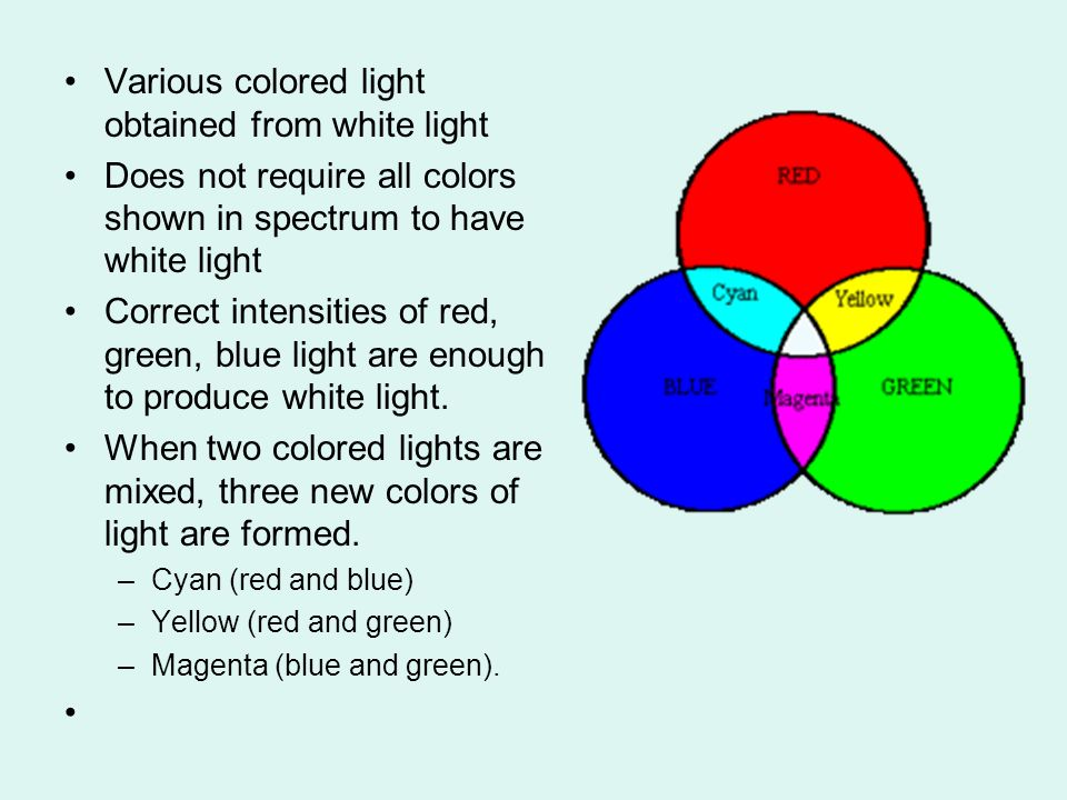 4 Various Colored Light Obtained From White Does Not Require All Colors Shown In Spectrum To Have Correct Intensities Of Red Green