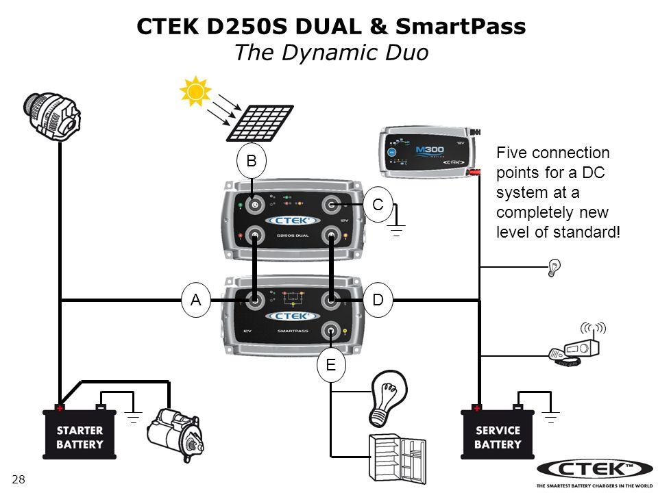 Ctek Dual Battery Wiring Diagram - House Wiring Diagram Symbols •