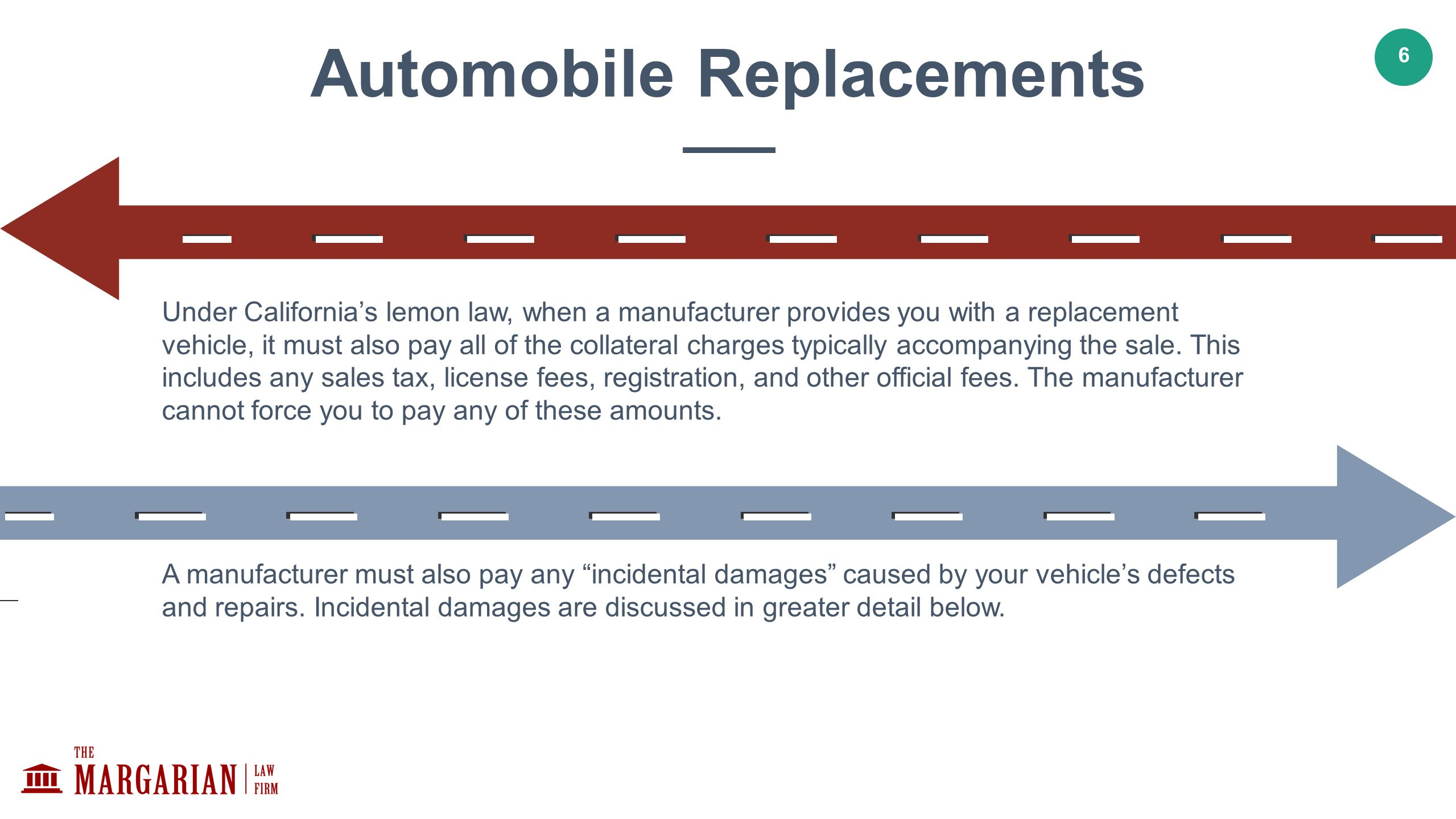 1 BUYBACK AND REPAIR UNDER LEMON LAW finition 2 Table of content