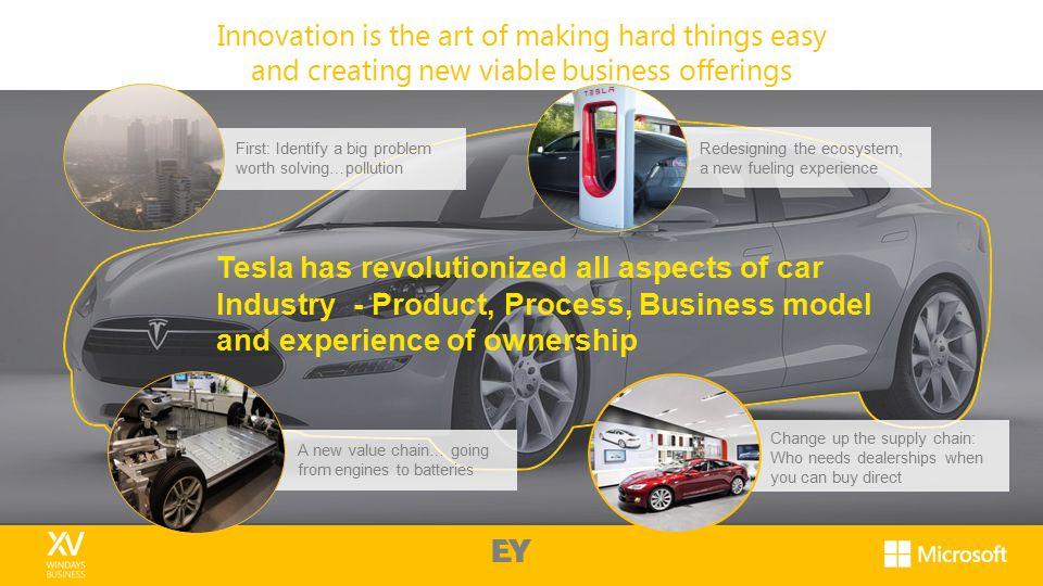 Kako izgraditi poslovni model na tehnologiji budućnosti