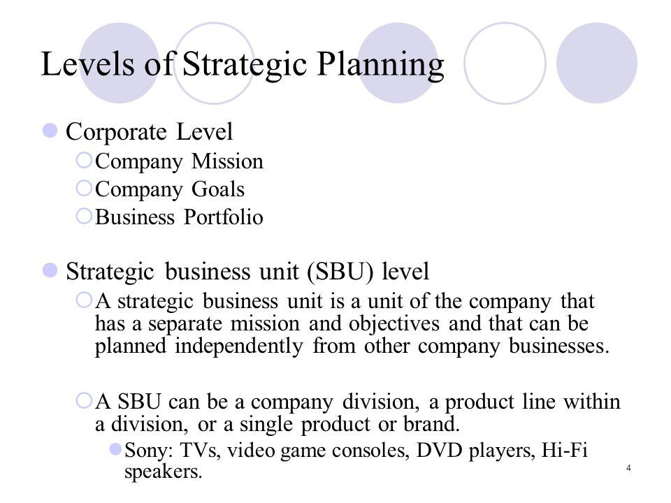 sony strategy 2019