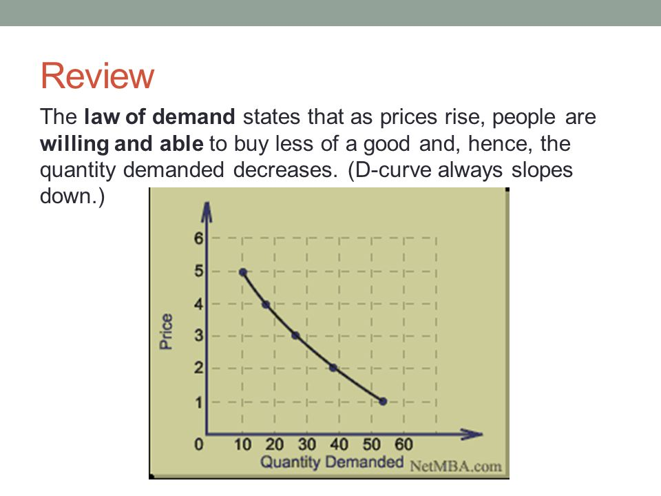 the eight demand states These states had declared themselves independent of the us to preserve the institution of slavery as a result of the naval blockade, the export of us-grown raw cotton to we can find the equilibrium price by drawing the supply and demand curves on one diagram, as in figure 83 at a price p = $8, the.