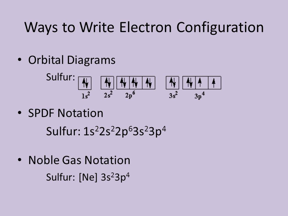 Electron Configuration And Orbital Diagram For Sulfur Circuit