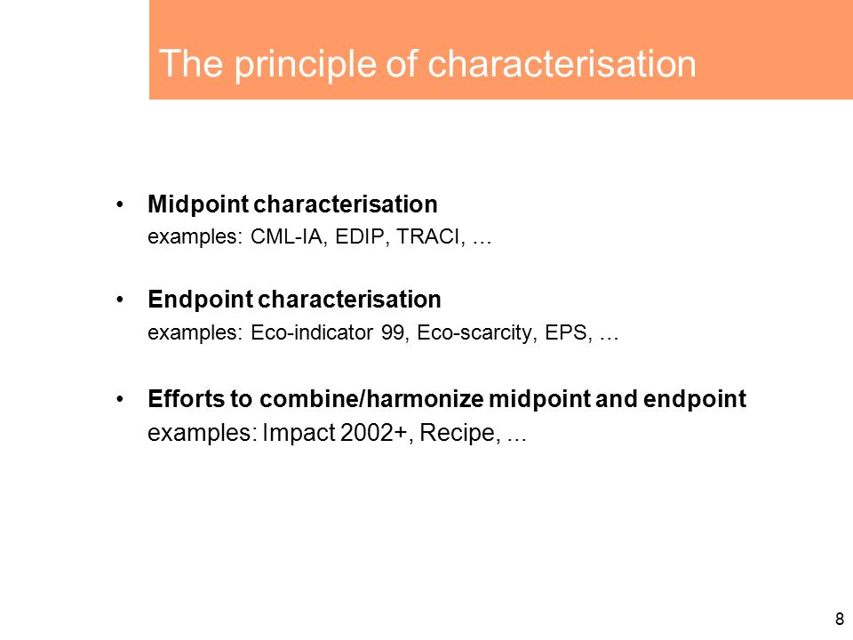 characterisation examples