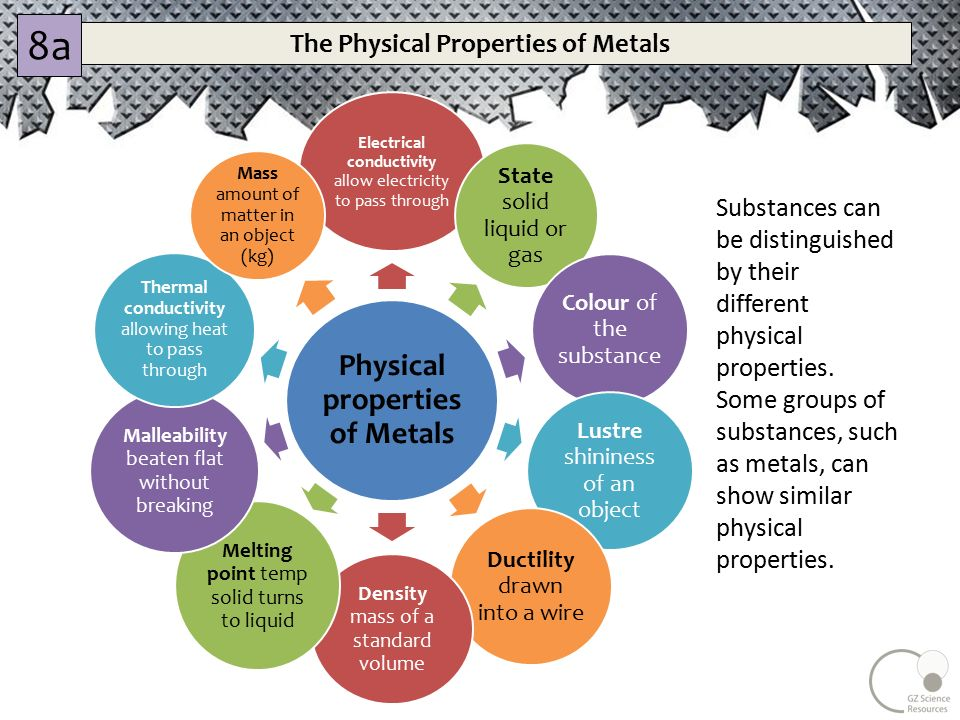 Acids, Bases and Metals Junior Science 1. Chemical and Physical ...