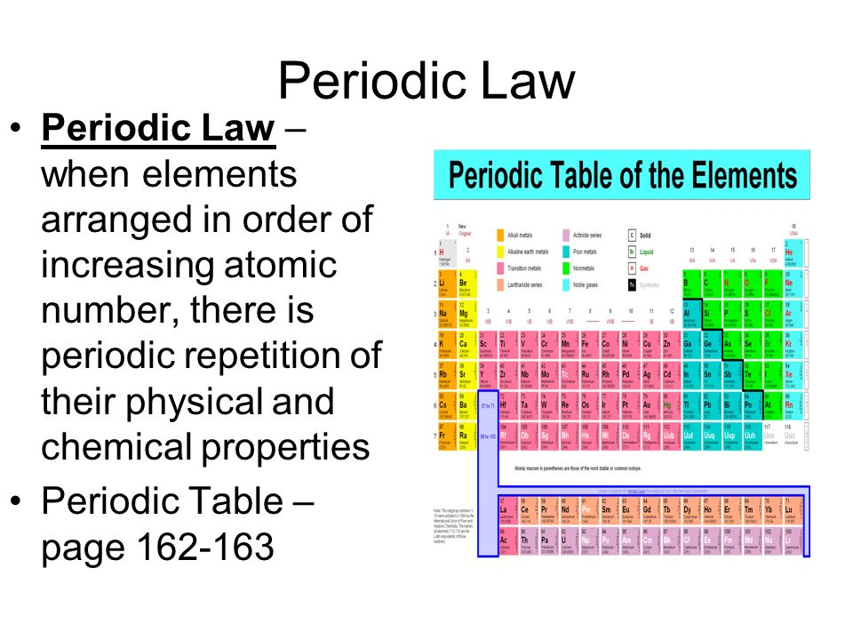 The periodic table organizing principle chemists used properties of 6 periodic law periodic law when elements arranged in order of increasing atomic number there is periodic repetition of their physical and chemical urtaz Gallery