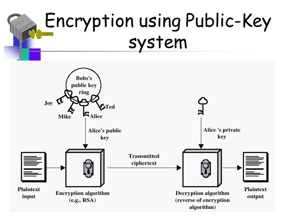 Computer and information security chapter 4 public key cryptography 45 public key cryptography ccuart Choice Image