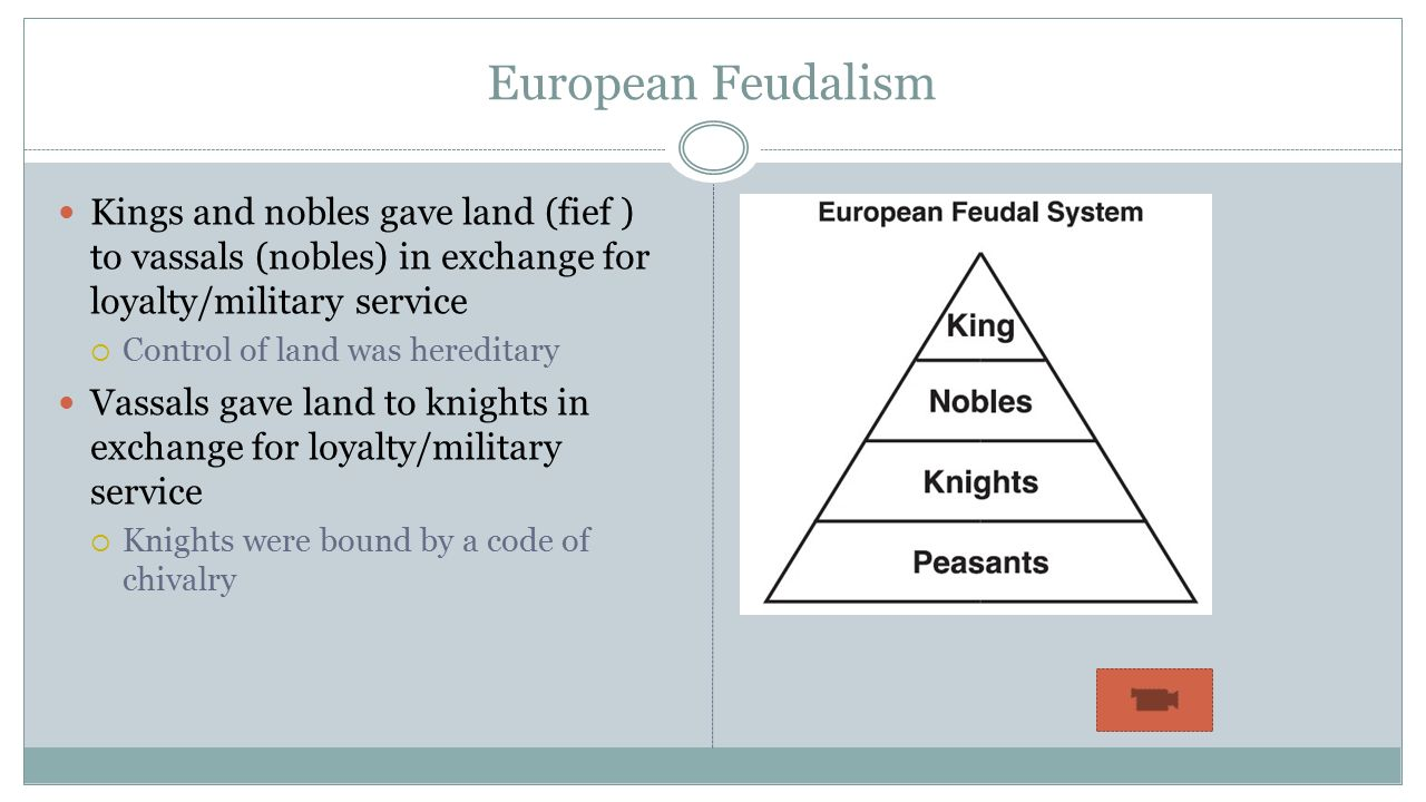 FEUDALISM SERFS AND MANORS THE MEDIEVAL CHRISTIAN CHURCH Medieval ...