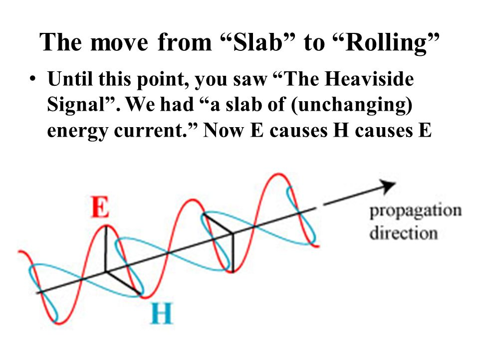 The move from Slab to Rolling Until this point, you saw The Heaviside Signal .