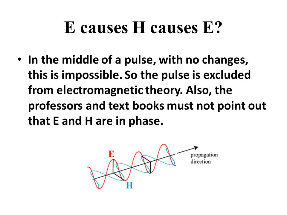 E causes H causes E. In the middle of a pulse, with no changes, this is impossible.