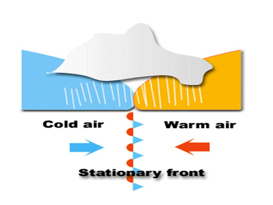 Stationary Front Diagrams Explore Schematic Wiring Diagram