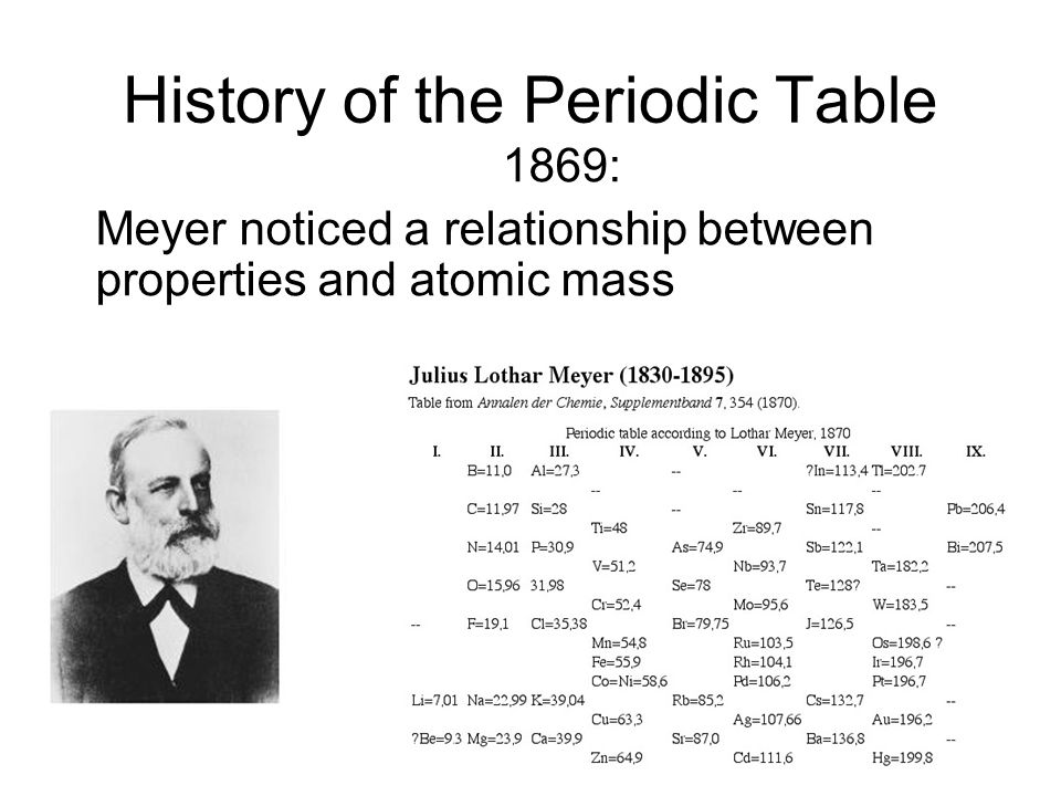 5 history of the periodic table 1869 meyer noticed a relationship between properties and atomic mass